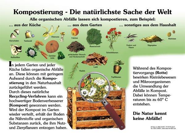 Kompostierung