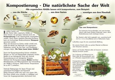 Kompostierung - Die natürlichste Sache der Welt