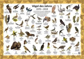 Vögel des Jahres 1970-2019