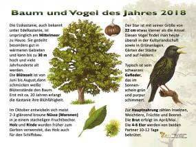 Baum und Vogel des Jahres 2018