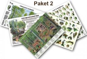 Posterpaket 2