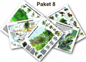 Posterpaket 8